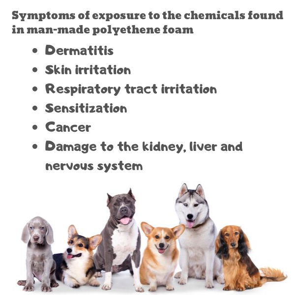 Lst of symptoms of exposure to the chemicals